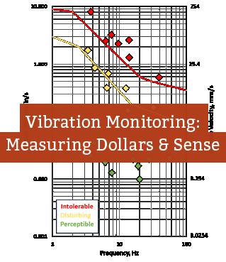 ShakeSense – IoT-enabled vibration monitoring system